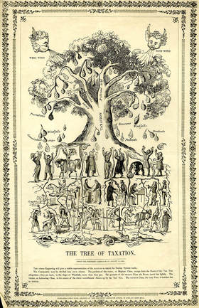 Image: Tree of Taxation by John Bell